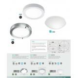 EGLO 96168 | Fueva-1 Eglo zidna, plafonjere LED panel okrugli 1x LED 2200lm 3000K IP44 belo