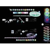 GLOBO 38997 | Globo-LS-Set Globo LED traka lampa daljinski upravljač promenjive boje 150x LED RGBK IP44